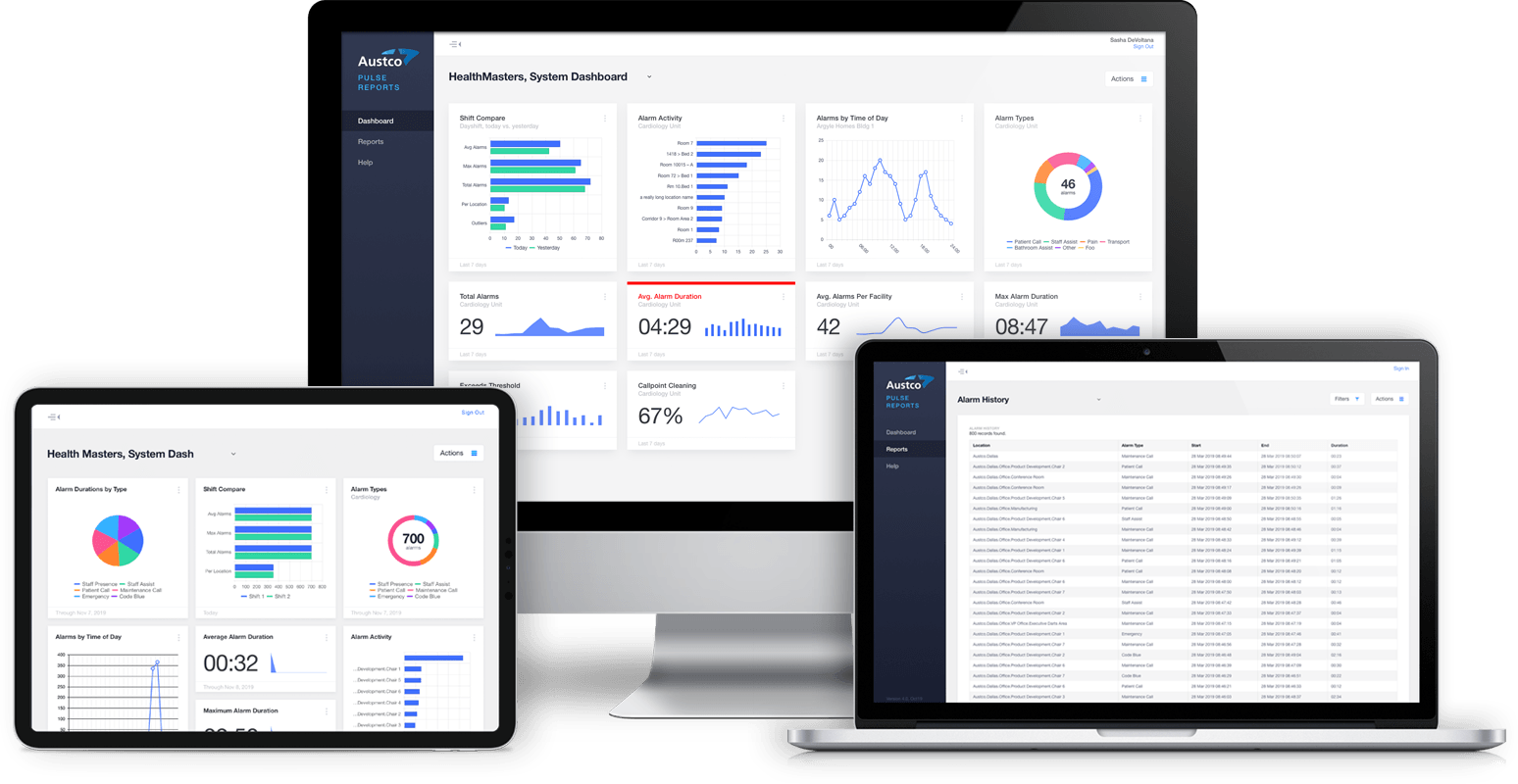 Pulse Reports is Austco's enterprise reporting platform